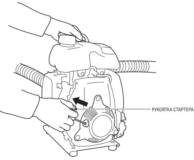 Запуск двигателя бензиновой помпы Honda WX15.