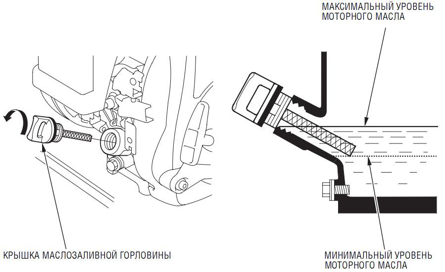 Проверьте уровень моторного масла Honda WX15 EX1.