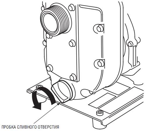 Транспортировка и хранение бензиновой мотопомпы Honda WX15.