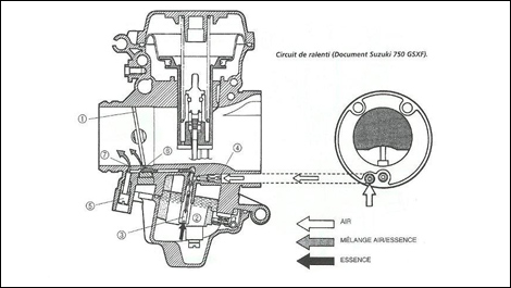 Carburetion (Part 4)