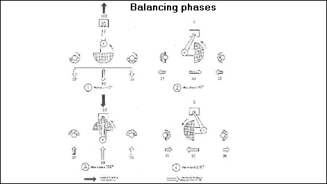 Engine balancing (part 2)