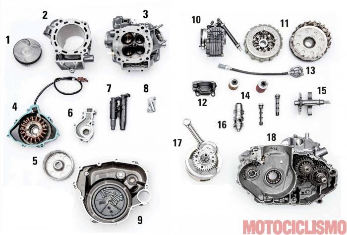 KTM 690 Duke: i segreti del motore. Foto esclusive