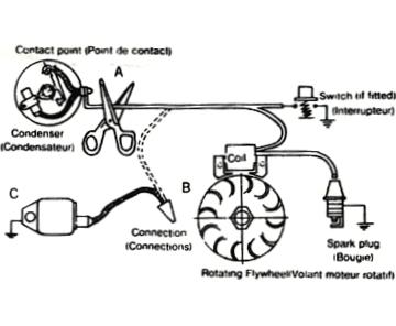 Modulo elettronico per modifica accensione a puntine