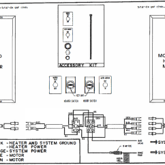 Wiring Diagram And Instructions Rigid Heddle Loom Installation Motomirror Introduction Image
