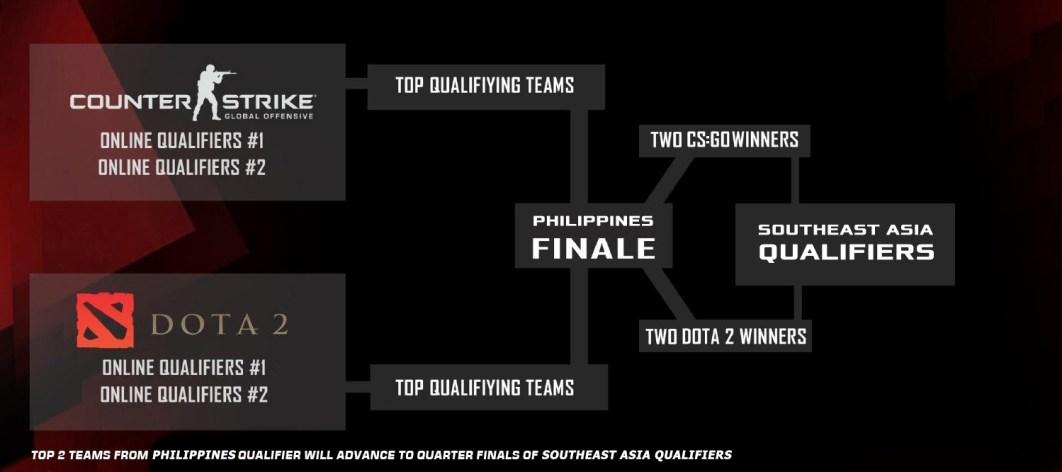PH-Qualifiers(1).jpg
