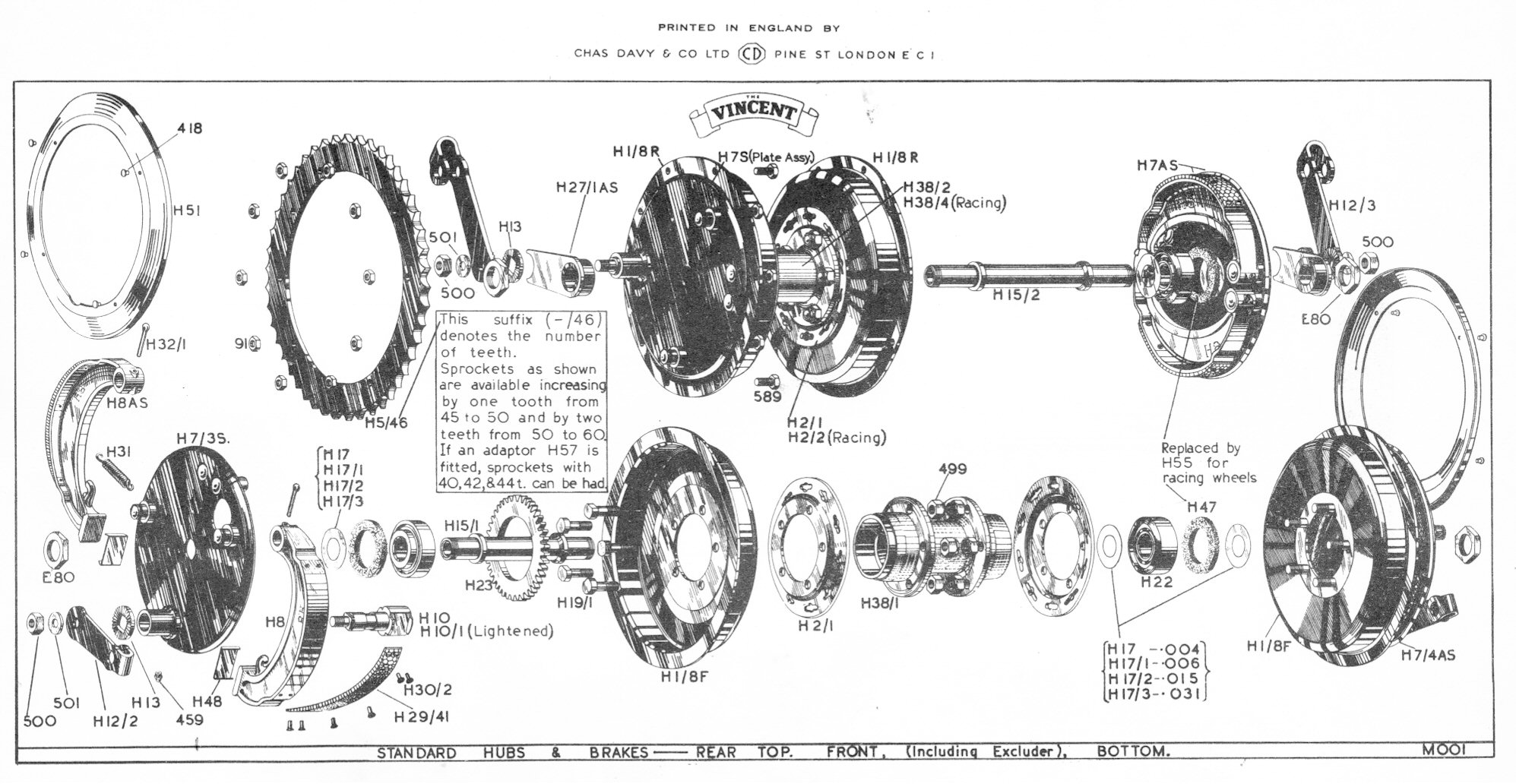 More About Vintage Motorcycle Drum Brakes