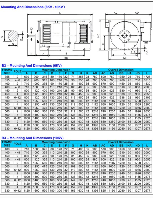 Electric Motor Mounting Using Nema furthermore Electric Motor Mounting Using Nema furthermore How To Select A Gearbox furthermore What Is The KVA HP Code To Be Taken When It Is Not Specified In Motors Name Plate together with 58. on nema frame size chart