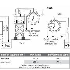 11 Pin Relay Socket Wiring Diagram Apollo 65 Base Level Control Thm Type