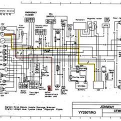 Marathon Electric Motor Diagram Weg W22 Wiring What Causes Jonway 250 Scooter Electrical Short?
