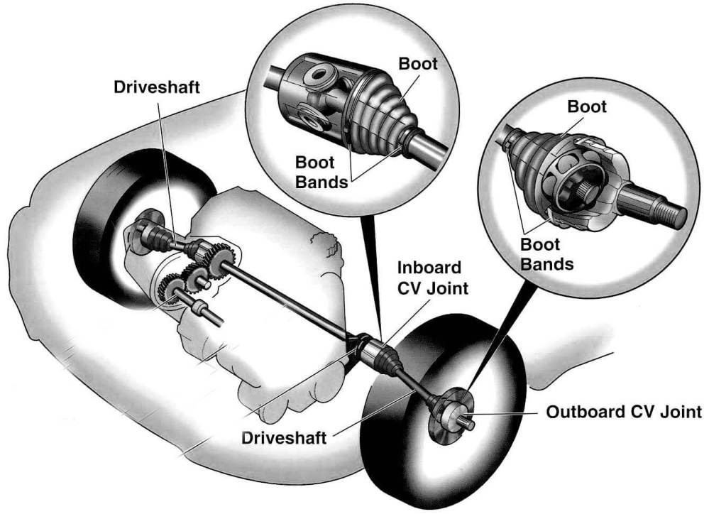 medium resolution of drive axle diagram