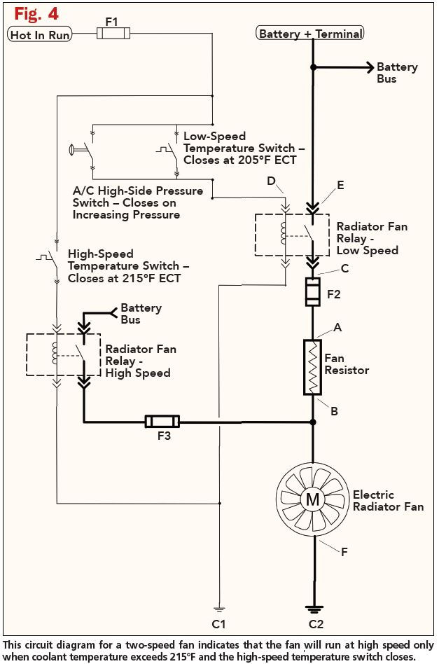cool it radiator fan control diagnosis  motor