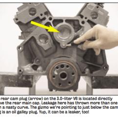 1998 Ford Ranger Alternator Wiring Diagram Seventh Grade By Gary Soto Plot Trouble Shooter Fixing The 3 0 Oil Leak Problems Motor Magazine
