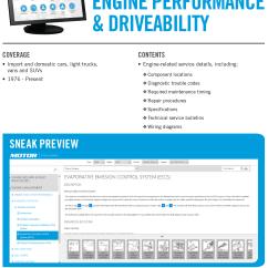 Automotive Wiring Diagrams Software Chevy 350 Diagram To Distributor E-tech Online | Motor