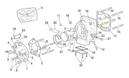 Spina centraggio corta base cilindro per Aprilia Rs250
