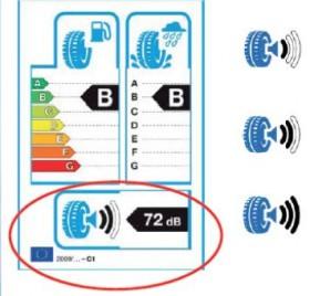 Michelín nos presenta la nueva normativa de etiquetado para los neumáticos