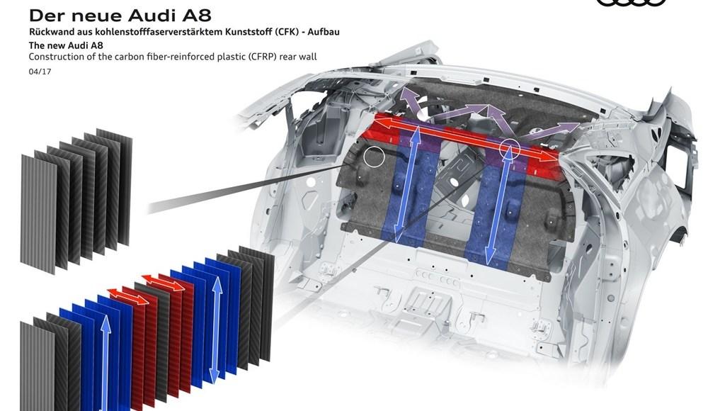 asi-es-el-nuevo-audi-a8-con-nivel-3-de-conduccion-autonoma-y-tecnologia-mild-hybrid-que-mas-novedades-trae-101