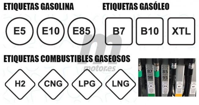 ¿Cuáles son las nuevas etiquetas europeas para la gasolina y otros tipos de combustibles?