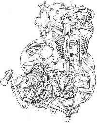 The BSA 249 at MotorBikeSpecs.net, the Motorcycle