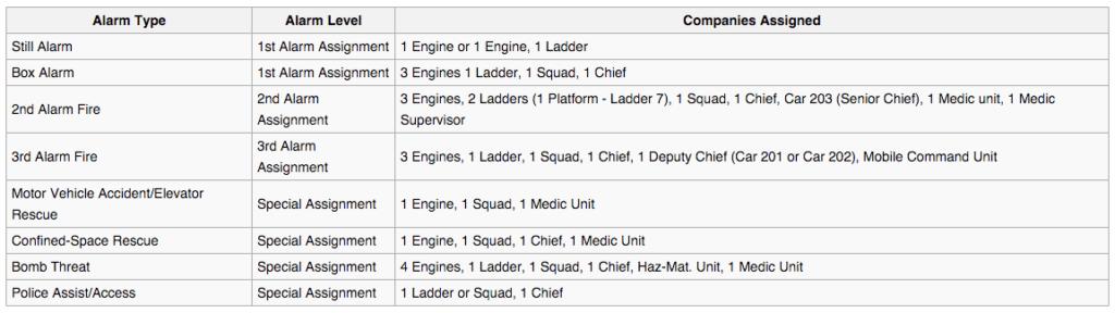 detroit-fire-department-wikipedia-the-free-encyclopedia