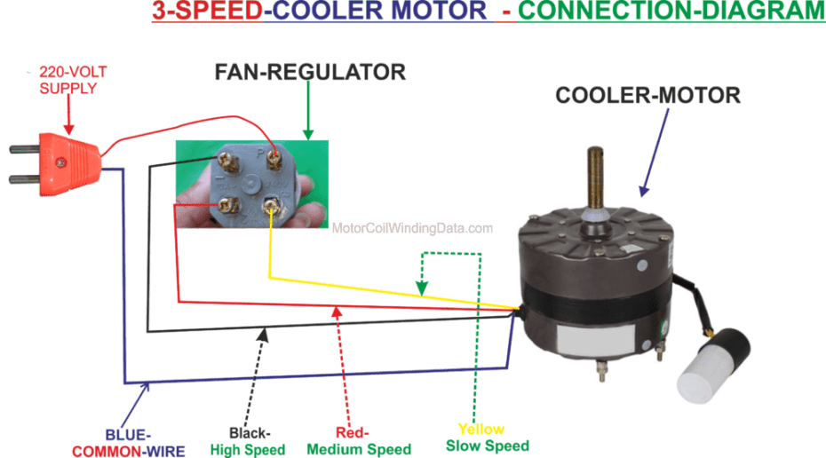 Capacitor 3 Speed Fan Switch Wiring Diagram from i0.wp.com