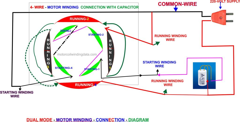 Motor Winding Connection Diagram All Motor Winding Connection Diagram