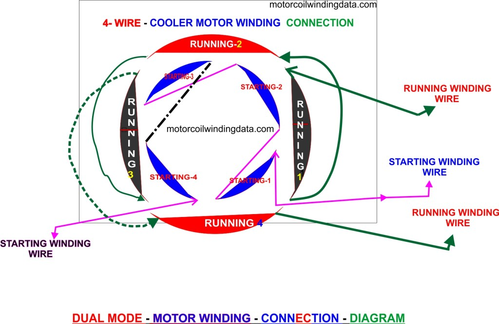 4 wire cooler motor connection diagram