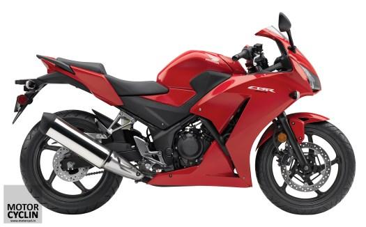 2015 CBR 300R & CBR 300R ABS in Red