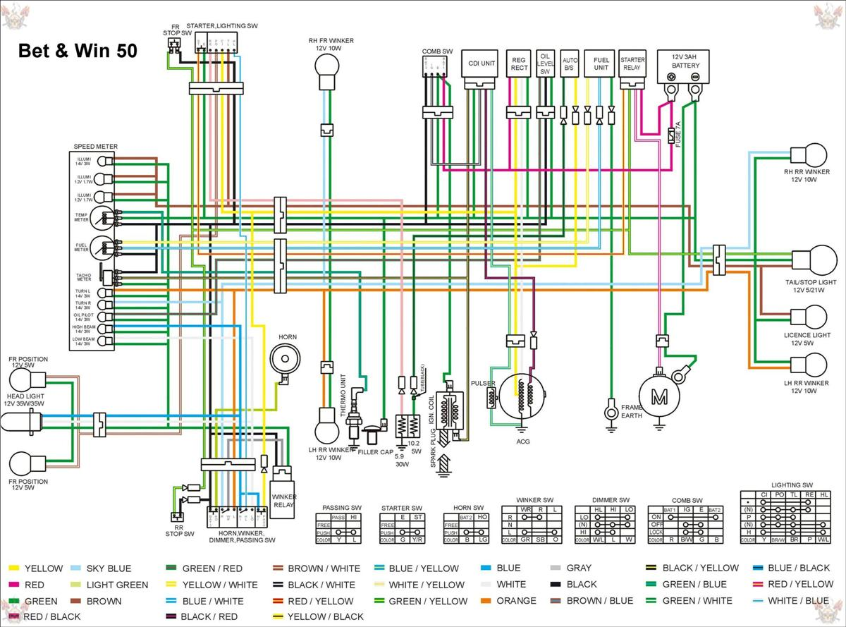 Moped Wiring Diagram - Auto Electrical Wiring Diagram on