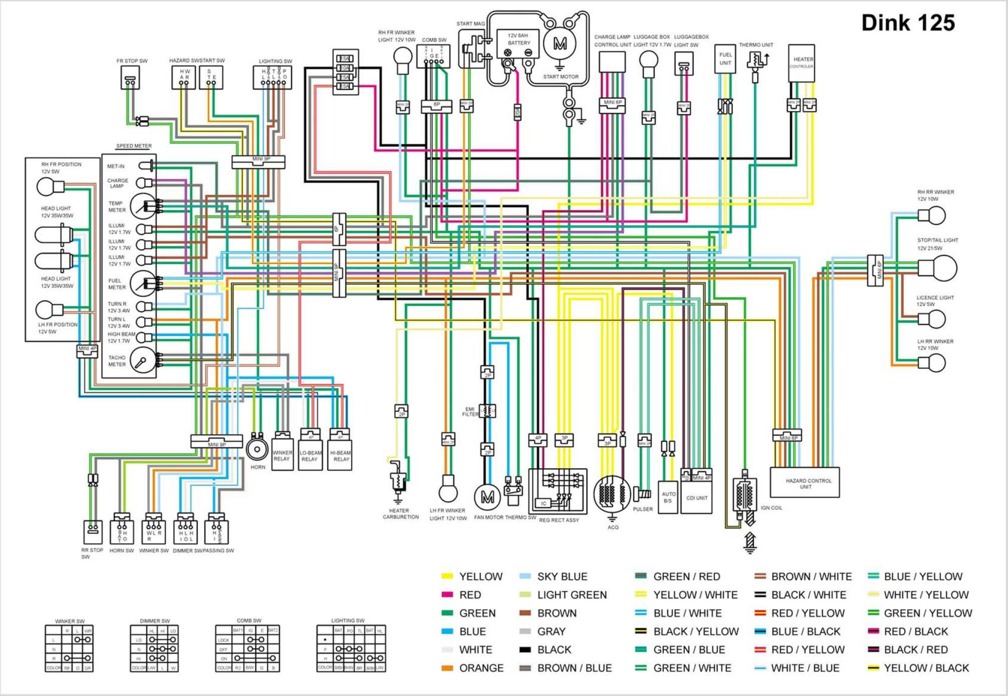 kymco 250 atv wiring wiring diagram expert kymco atv wiring diagram [ 2012 x 1391 Pixel ]