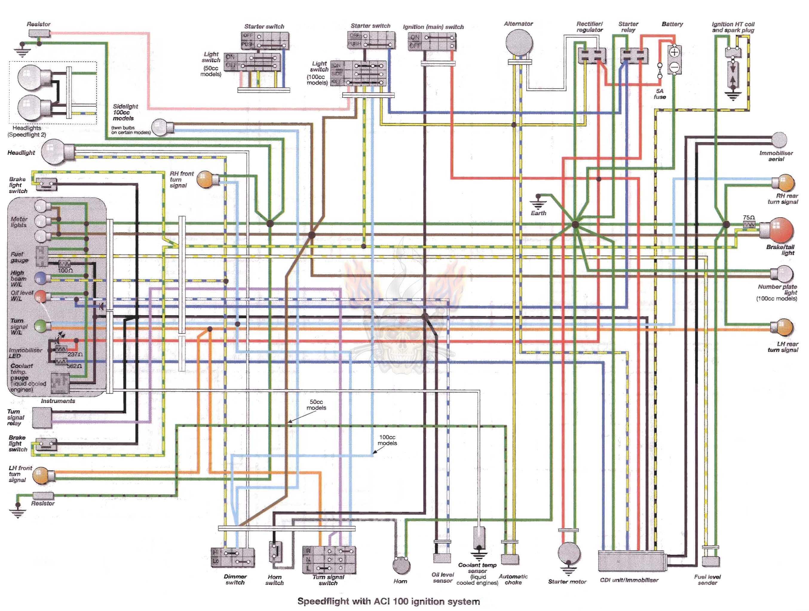 Peugeot Vivacity 100 Wiring Diagram Wiring Diagrams Operations