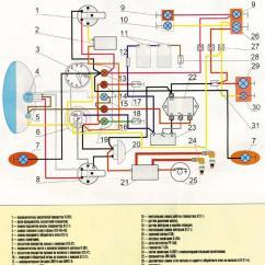Swm 16 Wiring Diagram Goldwing 1200 Dnepr - Motorcycle Manuals Pdf, Diagrams & Fault Codes