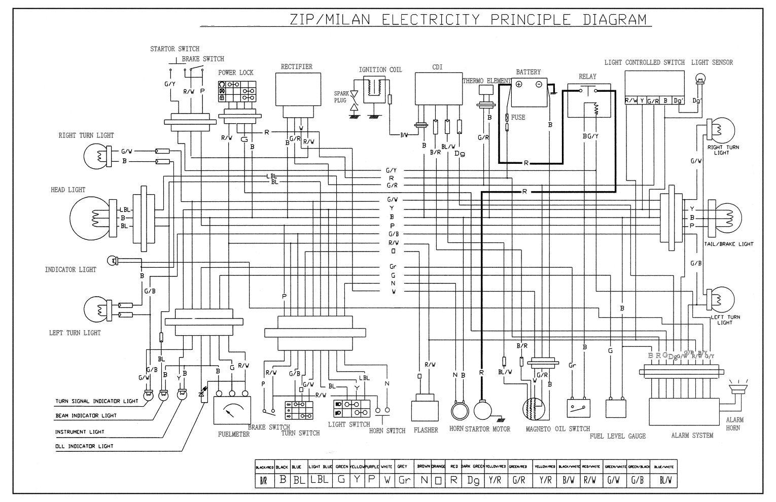 hight resolution of 2014 tao 50cc scooter wiring diagram best wiring libraryvento motorcycle manuals pdf wiring diagrams fault codes
