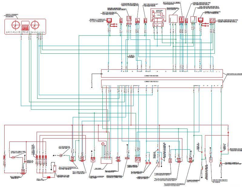 Gilera  Motorcycle Manuals PDF, Wiring Diagrams & Fault Codes