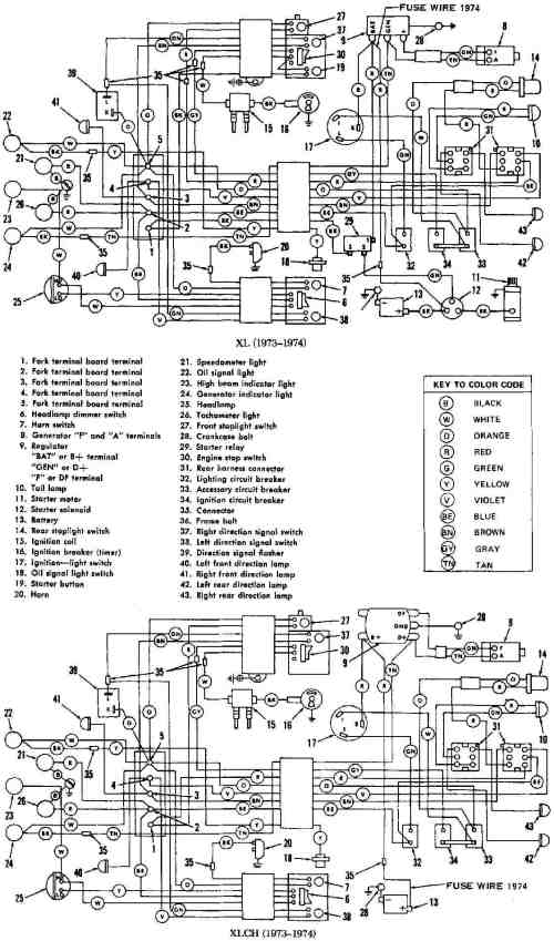 small resolution of 1977 harley davidson wiring diagram wiring library rh 8 jacobwinterstein com shovelhead wiring diagram wire gauges harley shovelhead oil presure light