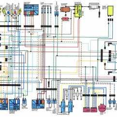 1982 Kz1000 Wiring Diagram Light Bar Can Am Honda - Motorcycle Manuals Pdf, Diagrams & Fault Codes
