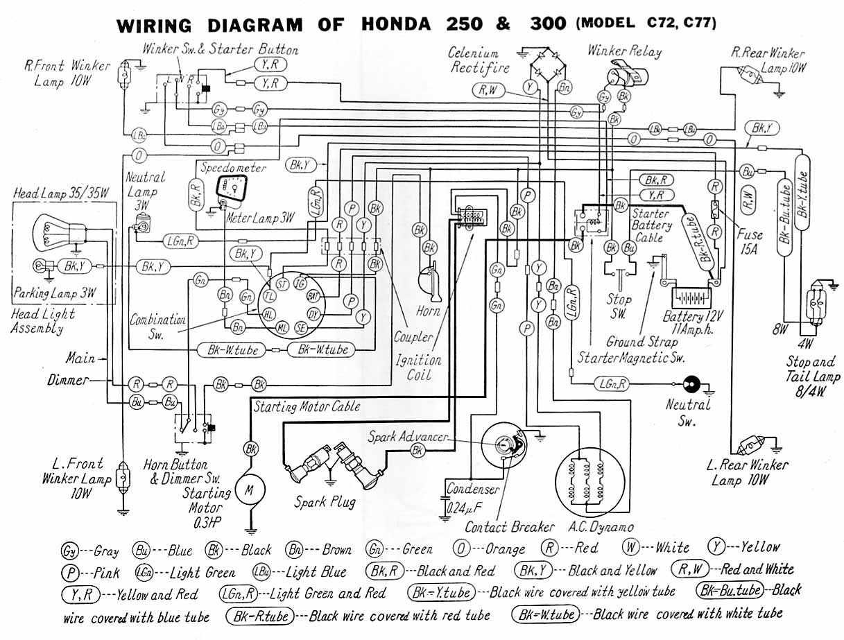 electrical wiring diagram of honda c72 and c77 [ 1217 x 923 Pixel ]