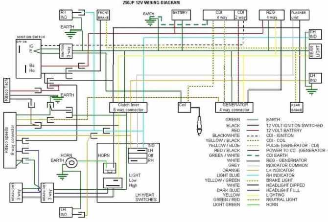 bike wiring diagram pdf  05 honda oxygen sensor wiring