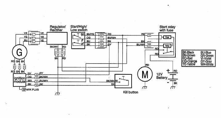 husaberg fe 390 wiring diagram