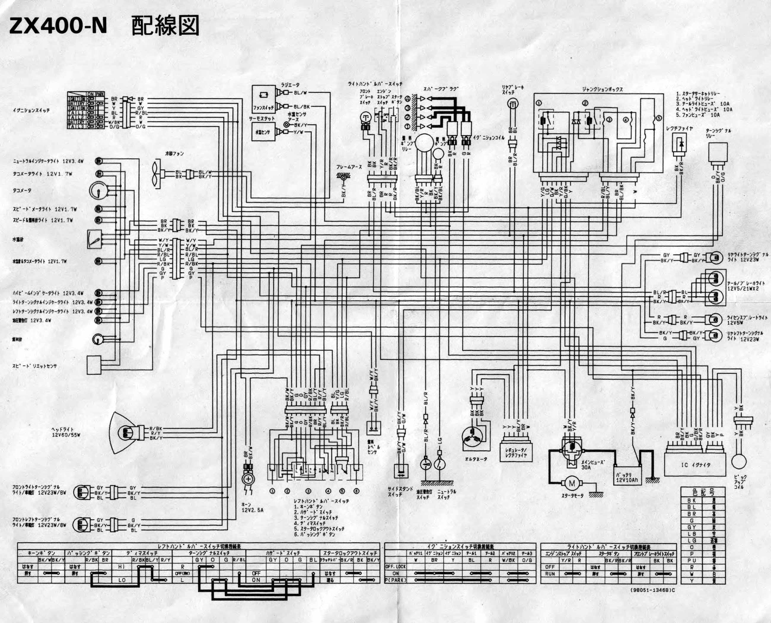 Kawasaki  Motorcycles Manual PDF, Wiring Diagram & Fault Codes