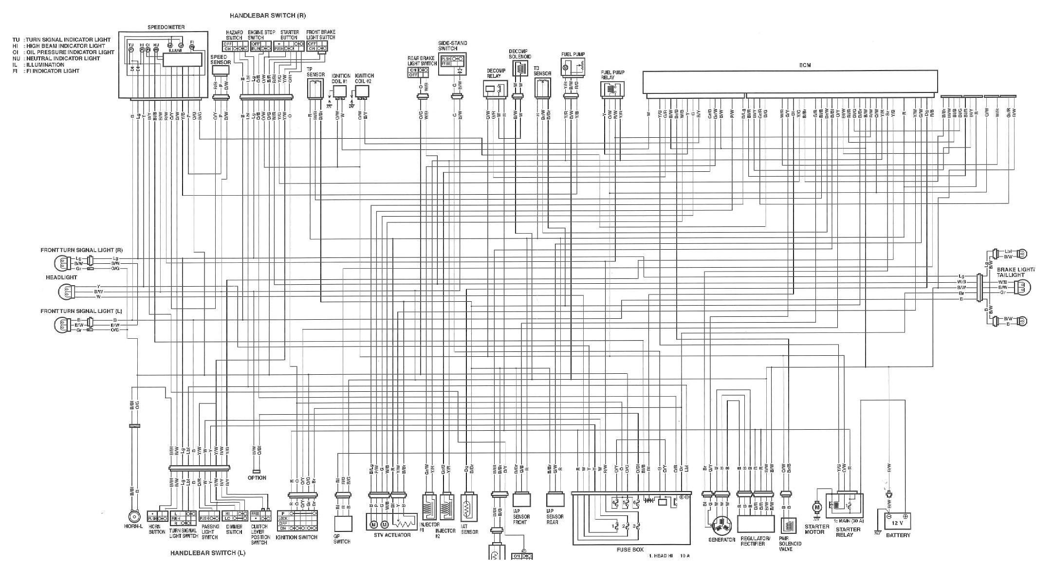 vl800 suzuki motorcycle wiring diagrams electrical wiring diagram suzuki vl800 wiring diagram suzuki [ 2163 x 1165 Pixel ]