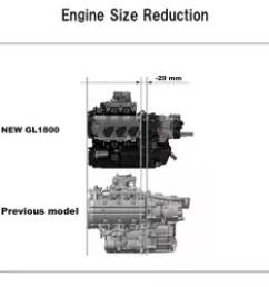 honda gl1800 engine diagram wiring diagram schema gl1800 engine diagram wiring diagram sheet goldwing engine diagram [ 1789 x 1097 Pixel ]