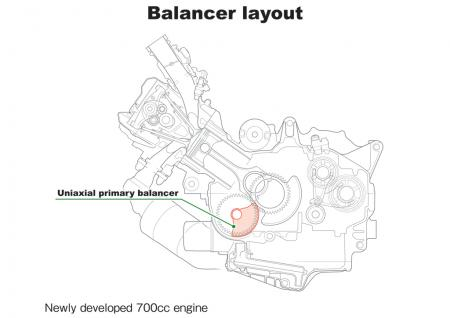 wiring diagram honda nc700x electronic schematics collectionshonda nc700x wiring diagram auto electrical wiring diagramrelated with honda nc700x wiring diagram