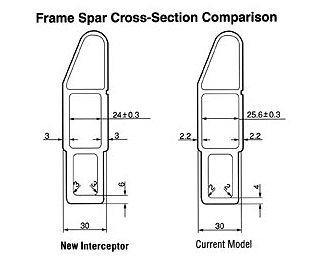 2002 Honda VFR800Fi Interceptor: MD Ride Review
