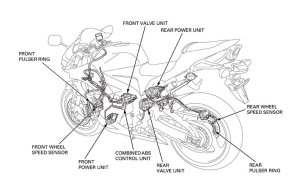 Riding Honda's Combined ABS Equipped Supersport