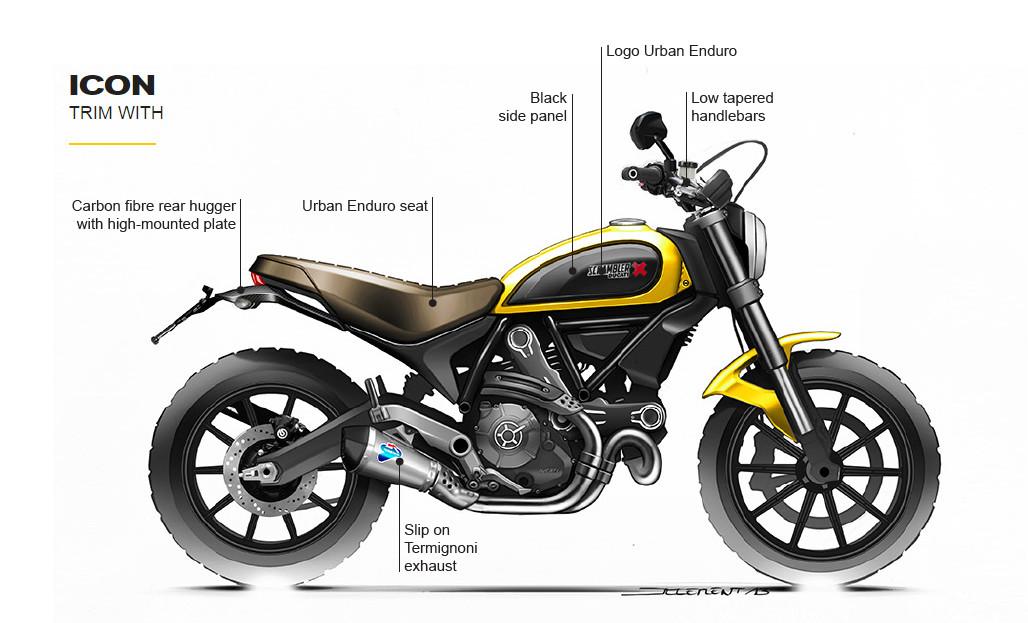 Ducati Scrambler Wiring Diagram. Diagram. Auto Wiring Diagram