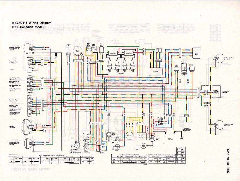 medium resolution of 1982 kawasaki kz750 wiring diagram 1983 kawasaki wiring diagrams kawasaki fuse box 1983 ford f 250