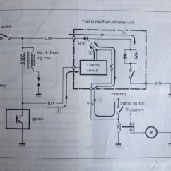 Bmw S50 Wiring Diagram Msd 7al2 Plus Suzuki Boulevard Manual E Books Basic Best Librarysuzuki 10