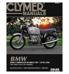clymer bmw k series 1985 1997 manualclymer bmw k1200rs k1200gt and k1200lt 1998 2010  [ 1500 x 1500 Pixel ]