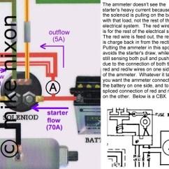 Automotive Amp Meter Wiring Diagram Honda Crv Ecu Ammeter Ethic Www.motorcycleproject.com