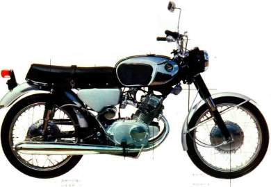 Honda Cb 125 For Sale